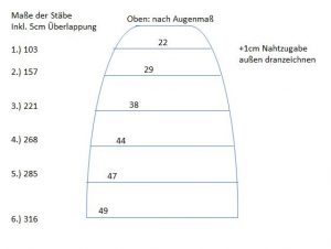 Krinoline Grafik 2