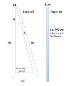 tournuere-bahnen-schnittmuster